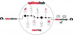 optimahub-platform.png