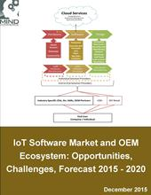 IoT_SoftwareOEM_2015-2020_Dec2015.jpg