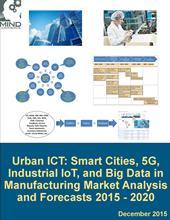 UrbanICT_2015-2020.jpg