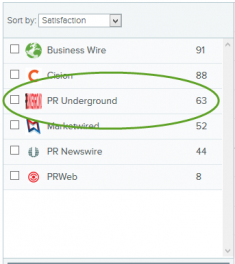 best press release distribution services by satisfaction g2 crowd