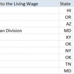 Worst Paying Areas PR Managers When Adjusted