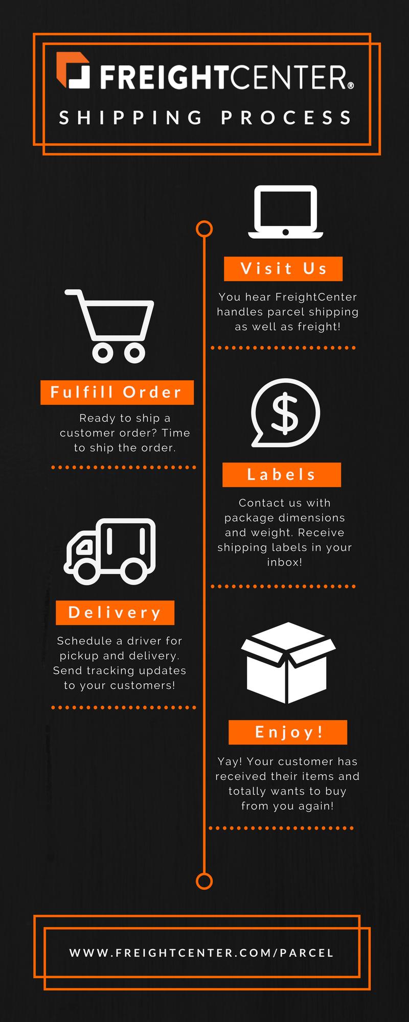 contact parcel international